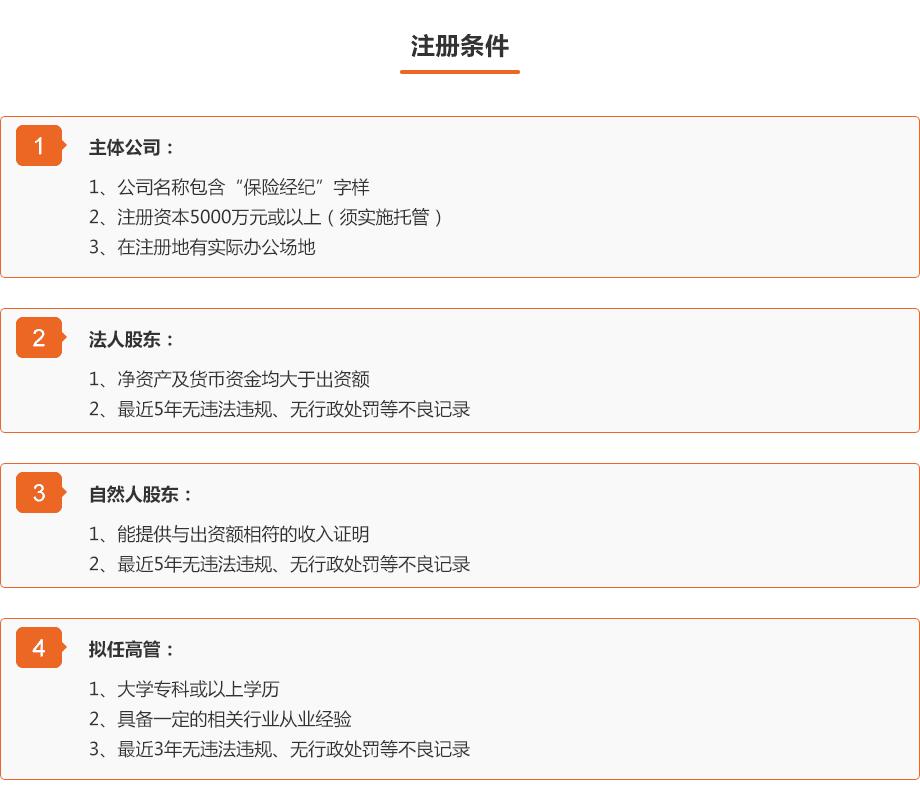 0709-金融资质办理-保险经纪牌照_01