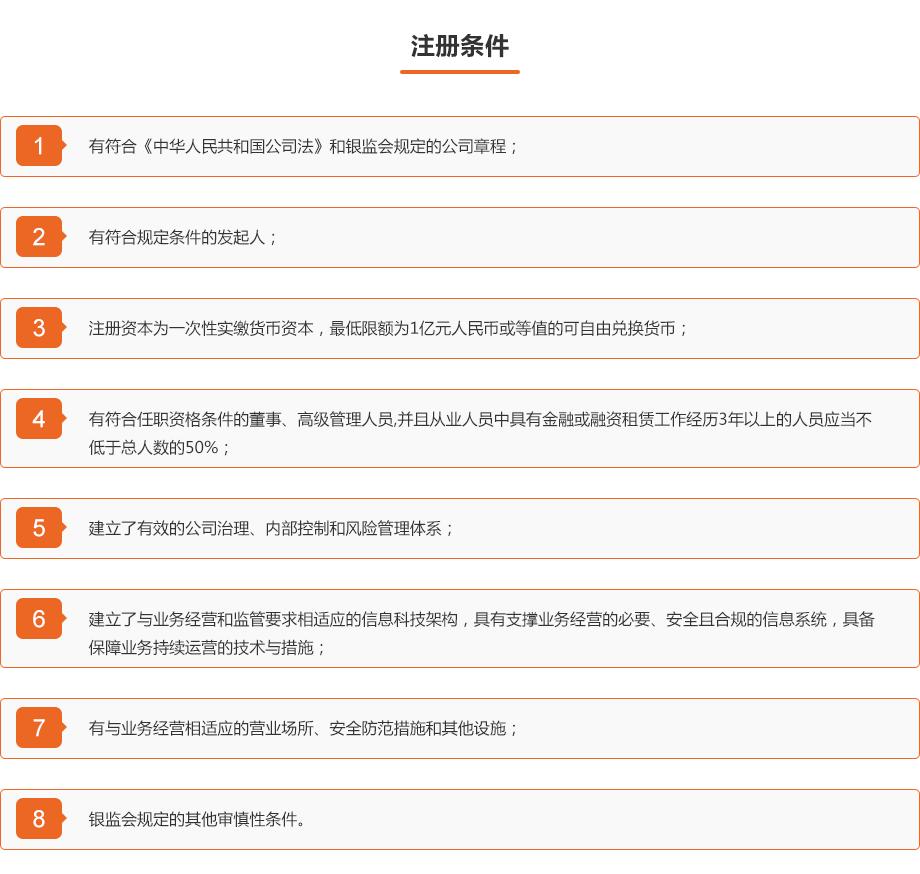0710-金融资质办理-金融租赁公司设立_01