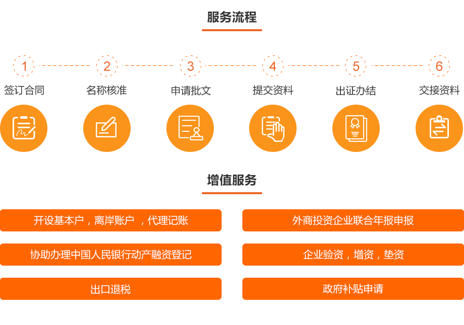 0710-金融资质办理-金融租赁公司设立_02