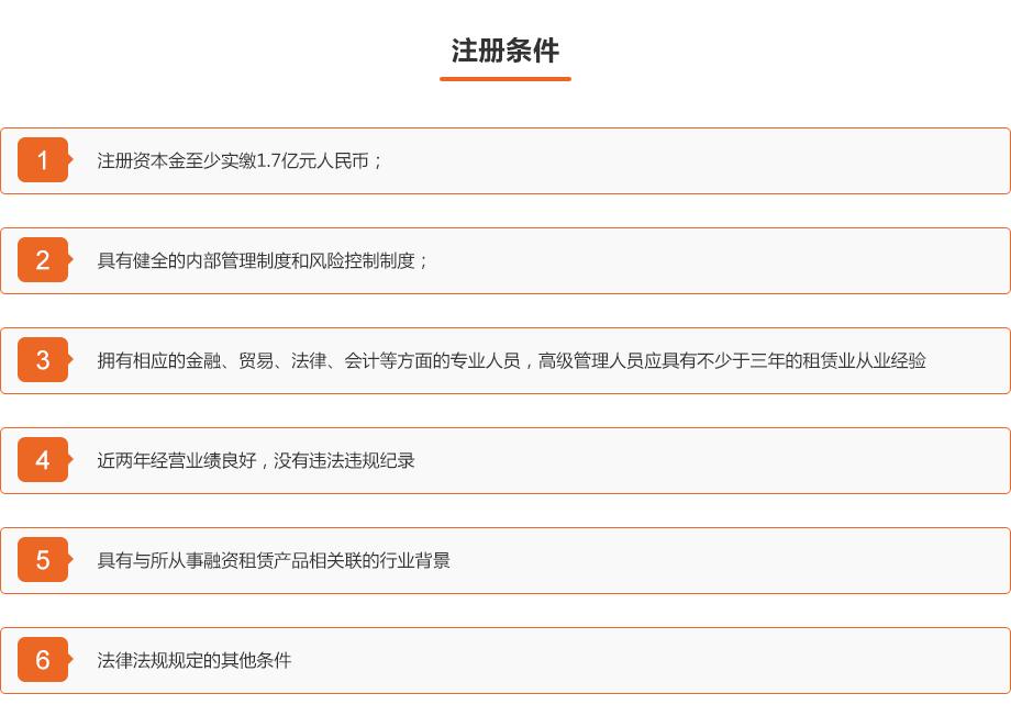0710-金融资质办理-内商融资租赁公司设立_01