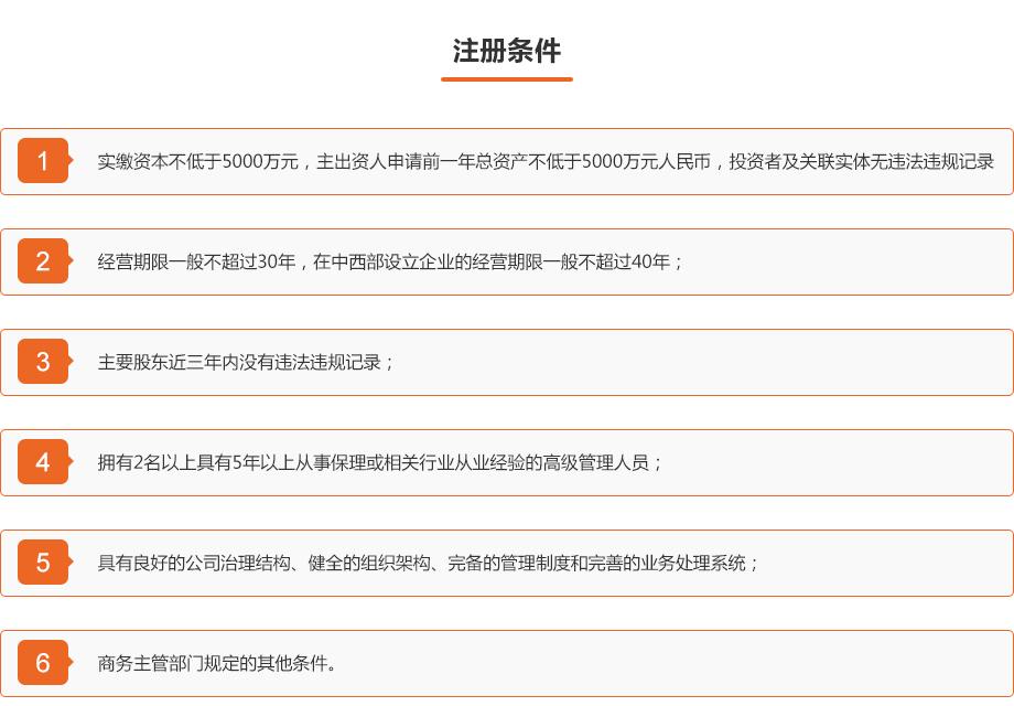 0710-金融资质办理-内资商业保理公司设立_01