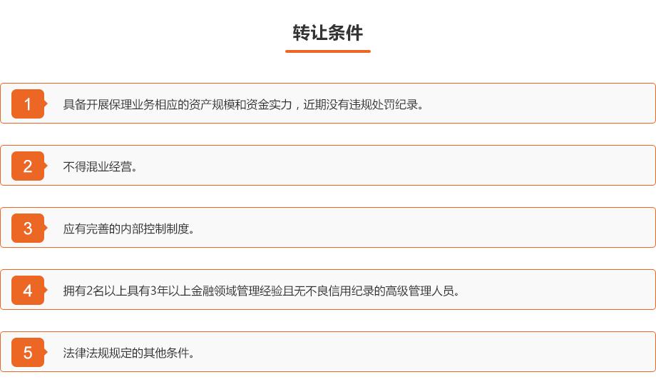 0710-金融资质办理-内资商业保理公司转让_01