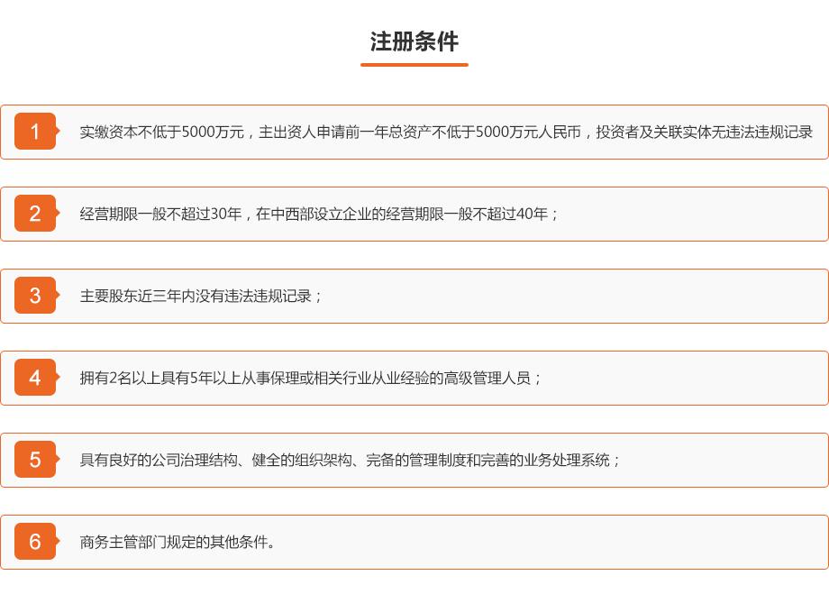 0710-金融资质办理-外商商业保理公司设立_01