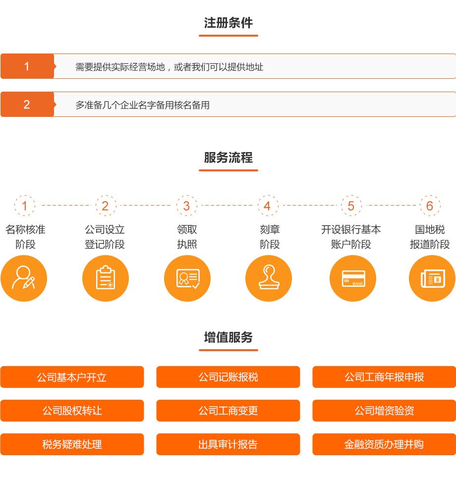 0707-工商财税-竞技公司注册_03