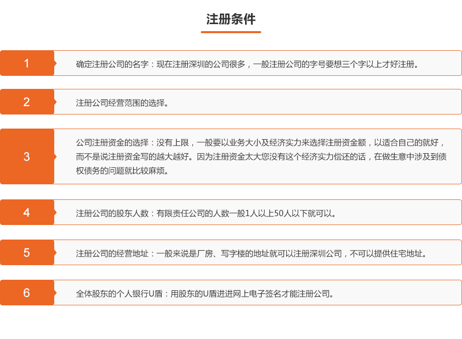 0707-工商财税-深圳公司注册条件