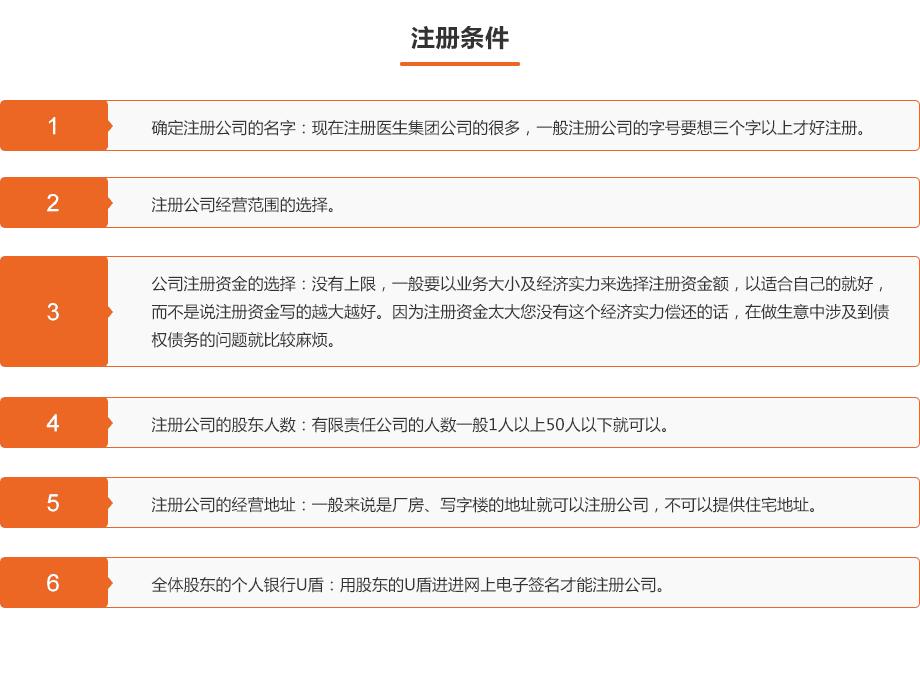0707-工商财税-医生集团公司注册条件