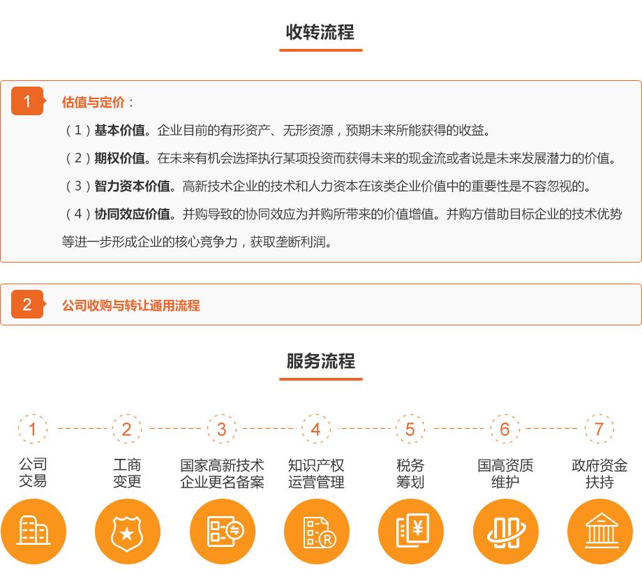 0816-高新技术企业转让_01