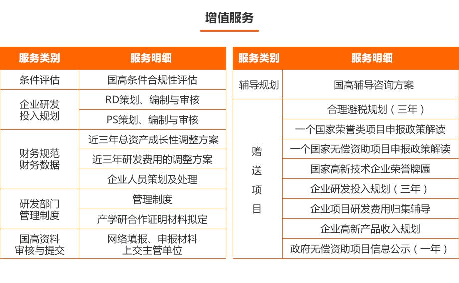 0903-高新技术企业转让_02