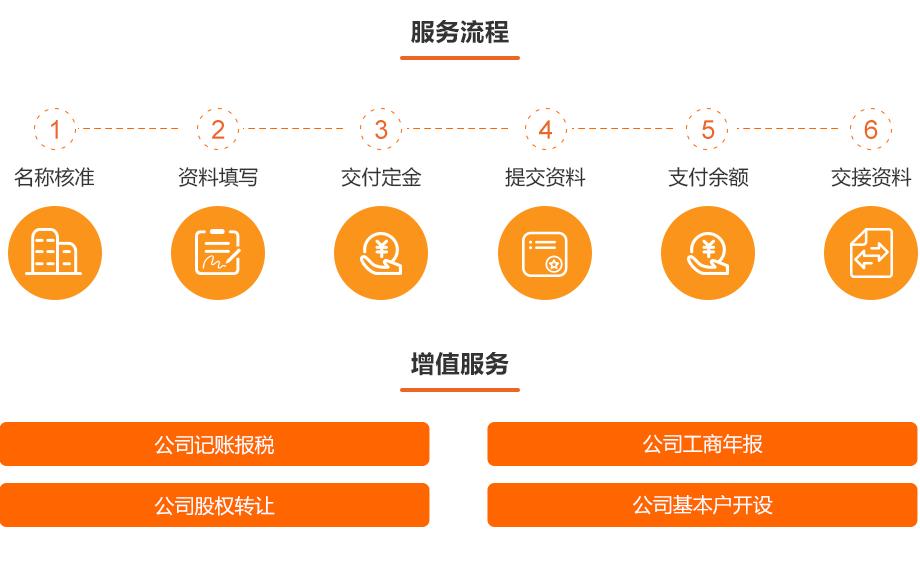 0912-工商财税-香港公司注册_02
