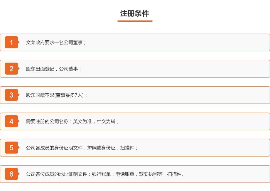 0913-工商财税-文莱公司注册