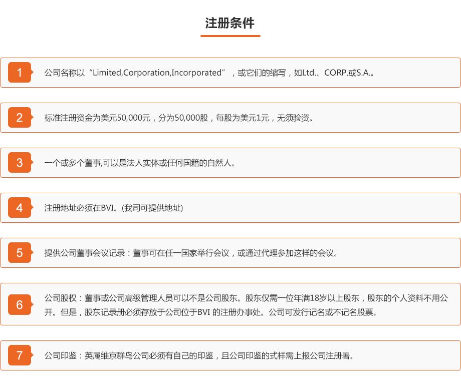 0920-工商财税-BVI公司注册