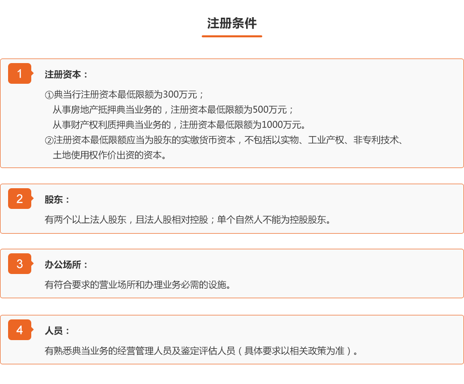 0709-金融资质办理-典当牌照办理_01