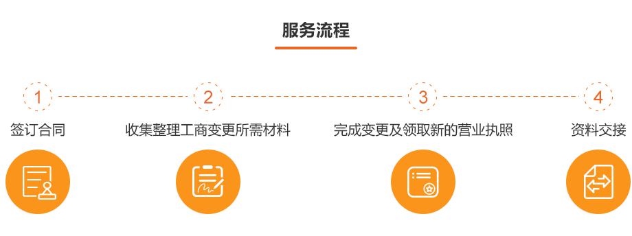 1012-公司财税-公司变更_01
