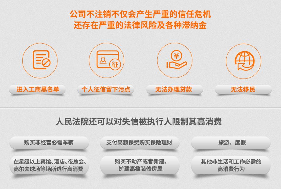信本咨询集团网站注销页面2-2018.12.4