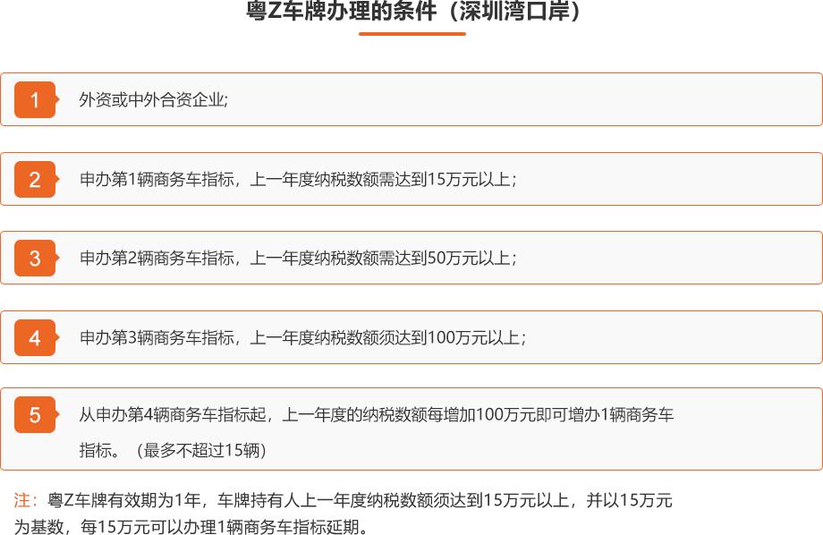 2 粤Z车牌办理的条件(深圳湾口岸)