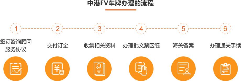 3 中港FV车牌办理的流程