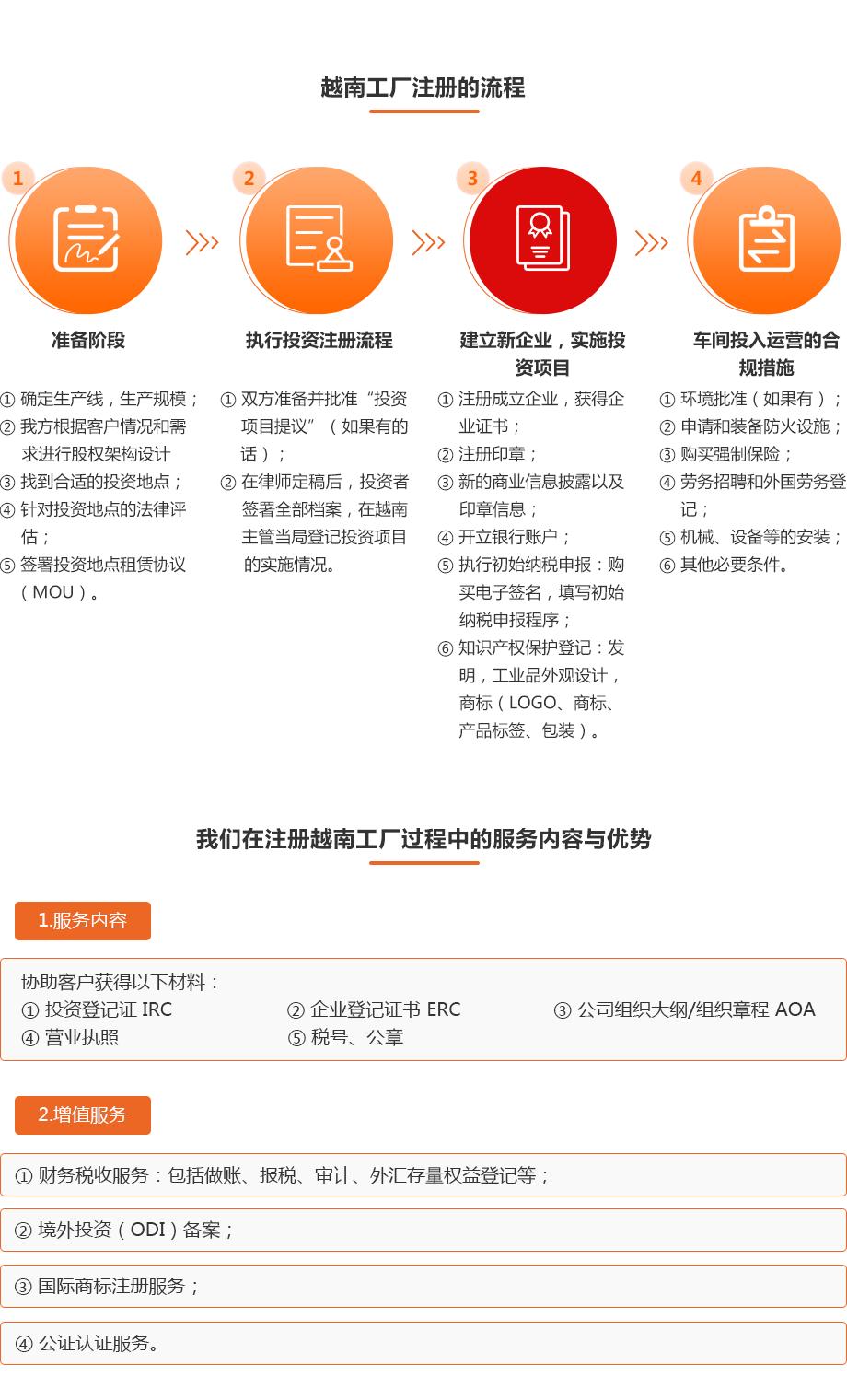 越南工厂注册